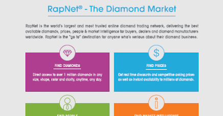 RapNet At A Glance