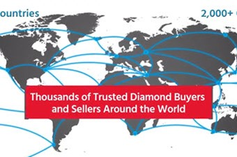RapNet - Buy and Sell Diamonds, Faster and Smarter